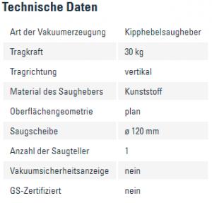 Info Kippsaugheber