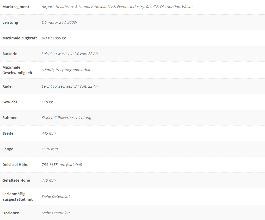 HtW, Handhabungstechnik Winter, Österreich, Movexx, Ziehhilfe, Ziehhilfen, T1000-D, Infos